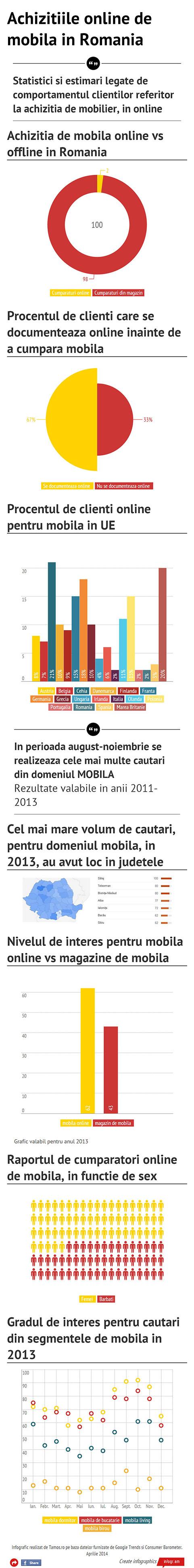 infografic_tamos